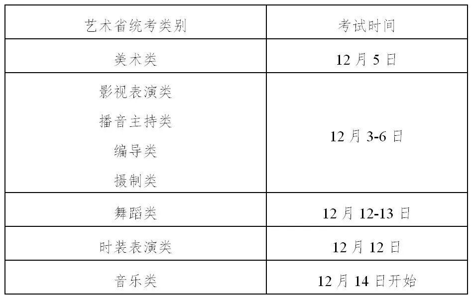 浙江省2021年高考报名11月就展开,音乐类专业省统考12月14日开考!